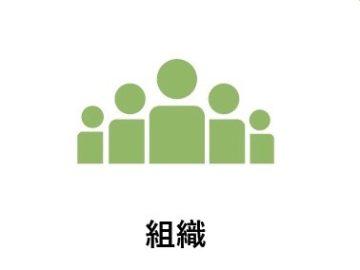 組織の画像